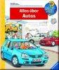 www 28 Alles über Autos